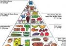 Không lo thiếu chất khi ăn chay
